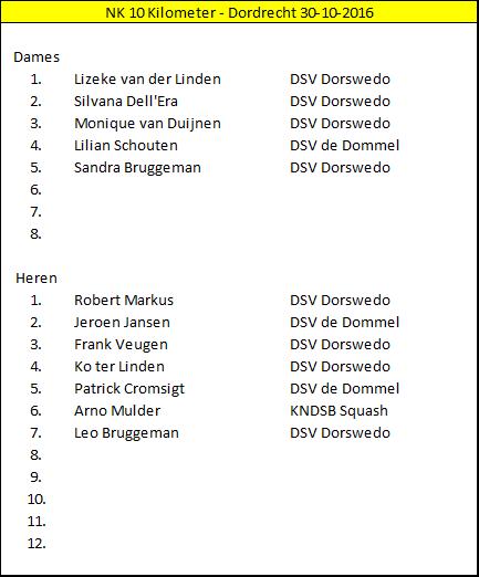 deelnemers-2-10